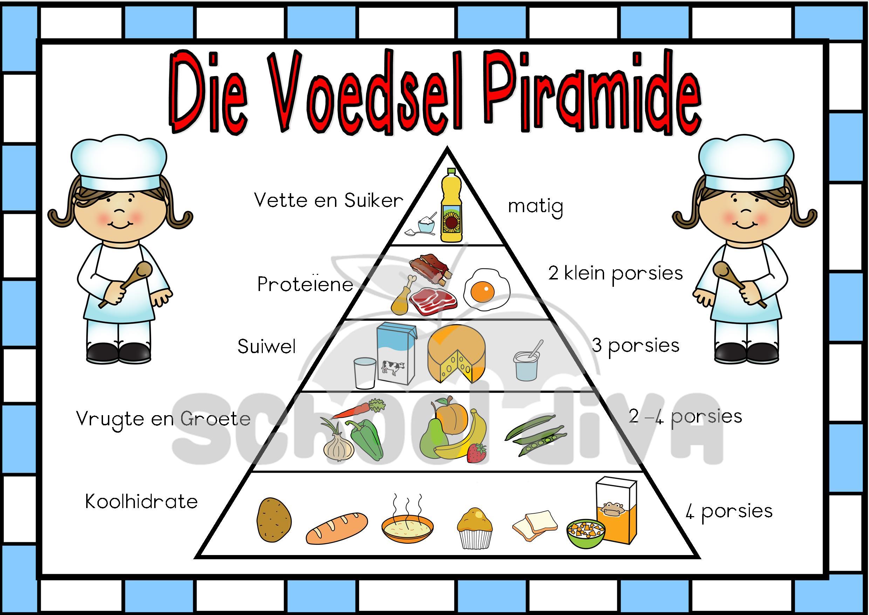 Voedsel Piramide – School Diva